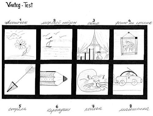 тест графики: