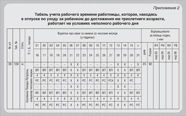 рабочий график образец: