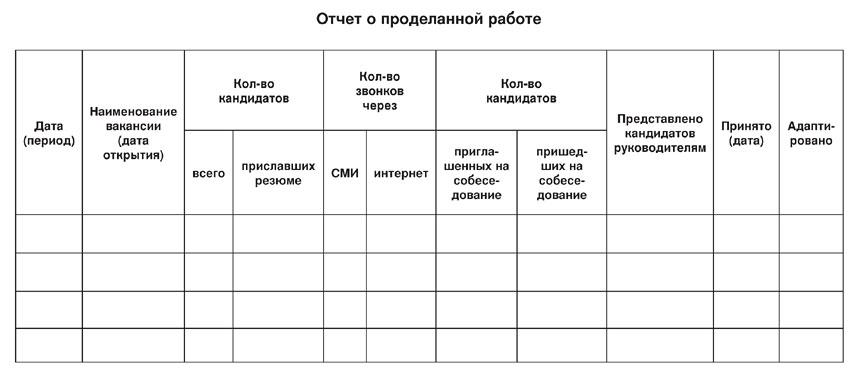 Отчет Секретаря О Проделанной Работе Образец - фото 5